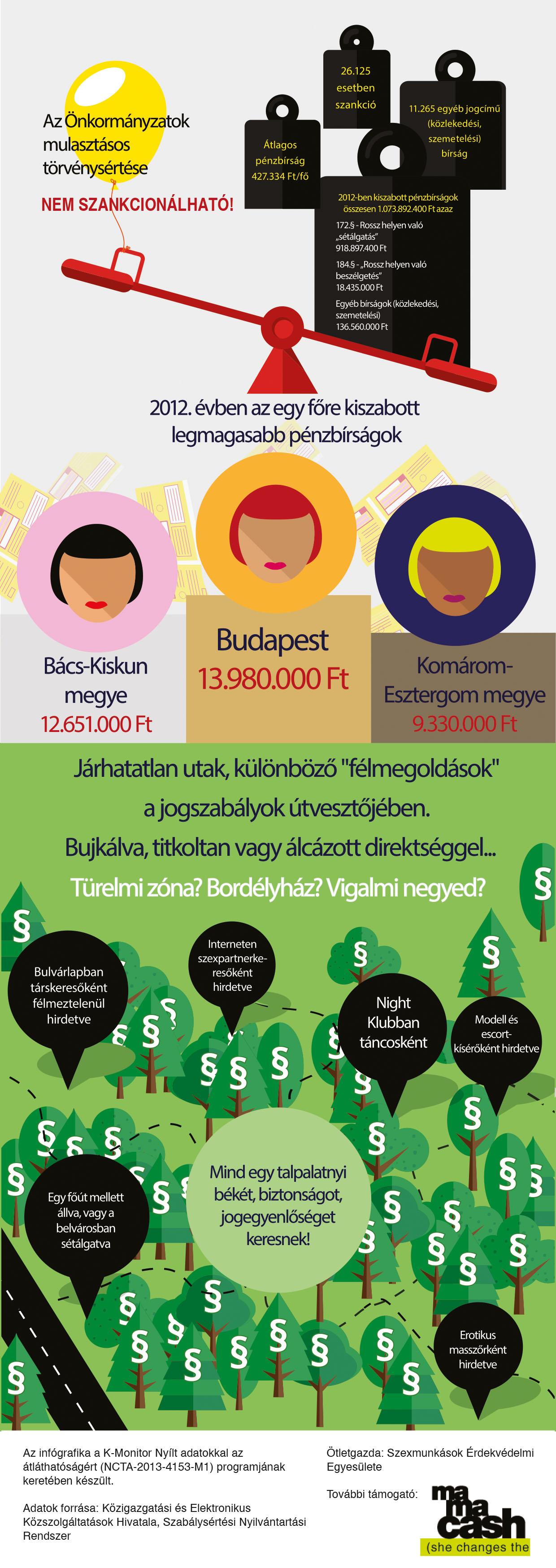 infografika copy