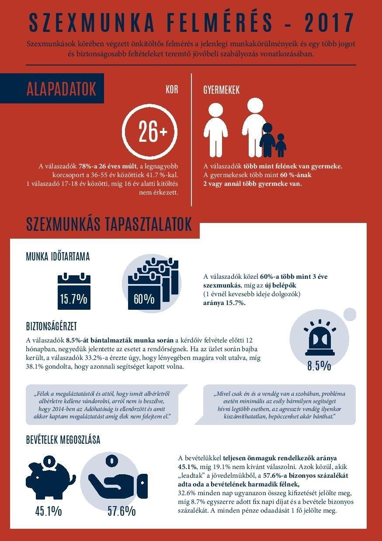 artphetamin_szexe_infografika_20170913_web-page-001